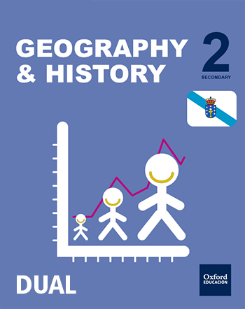 Geography & History. Galicia Regional Contents 2ESO - DUAL